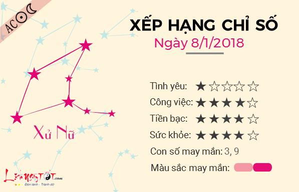 Tu vi 12 cung hoang dao - Tu vi ngay 812017 - Xu Nu