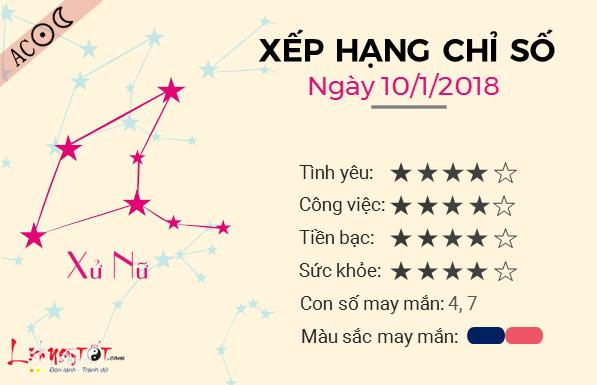 Tu vi 12 cung hoang dao - Tu vi ngay 10012018 - Xu Nu