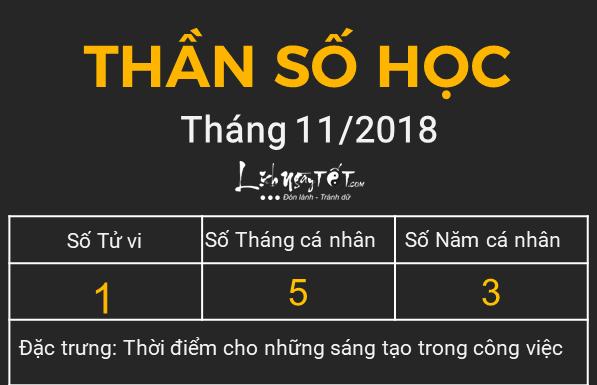 Xem boi theo Than so hoc - Than so hoc thang 112018 - so 1