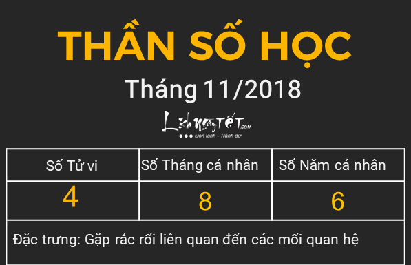 Xem boi theo Than so hoc - Than so hoc thang 112018 - so 4
