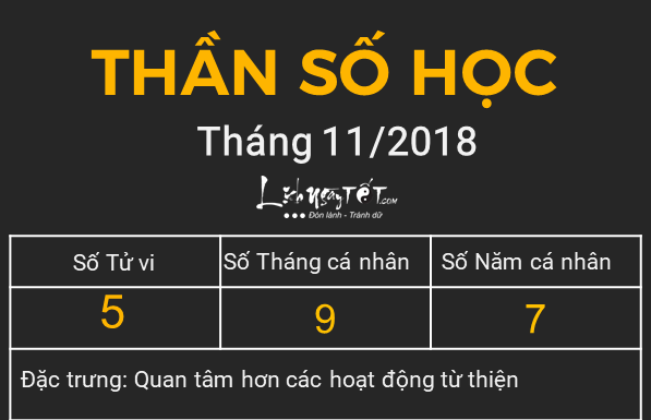 Xem boi theo Than so hoc - Than so hoc thang 112018 - so 5