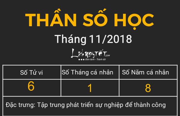 Xem boi theo Than so hoc - Than so hoc thang 112018 - so 6