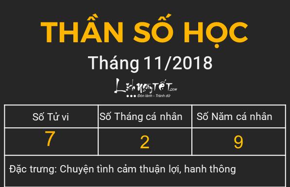 Xem boi theo Than so hoc - Than so hoc thang 112018 - so 7