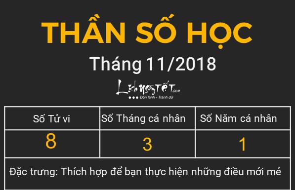 Xem boi theo Than so hoc - Than so hoc thang 112018 - so 8