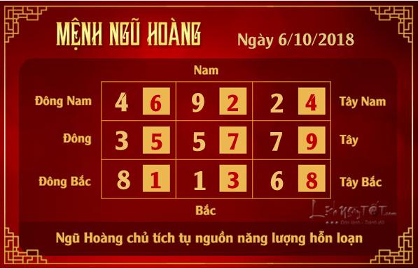 Phong thuy hang ngay - Phong thuy ngay 06102018 - Ngu Hoang