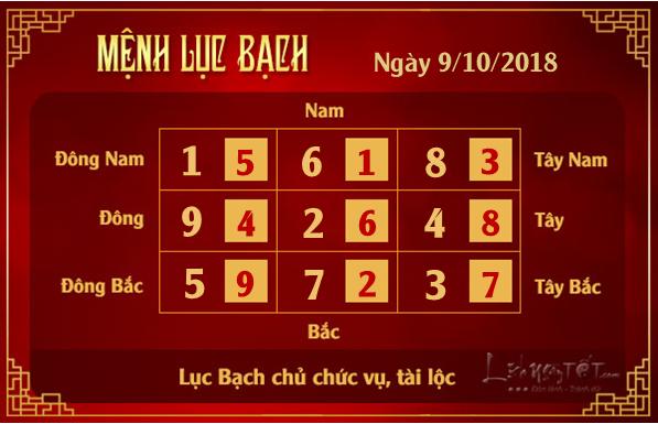 Phong thuy hang ngay - Phong thuy ngay 09102018 - Luc Bach