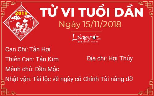 Phong thuy hang ngay - Phong thuy ngay 15112018 - Tuoi Dan