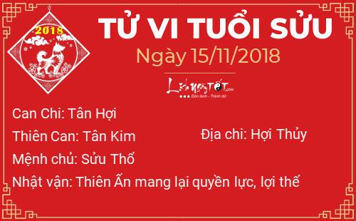 Phong thuy hang ngay - Phong thuy ngay 15112018 - Tuoi Suu