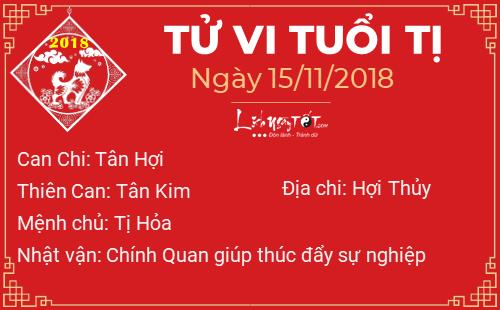 Phong thuy hang ngay - Phong thuy ngay 15112018 - Tuoi Ti