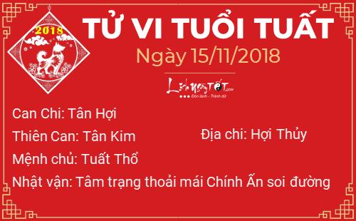 Phong thuy hang ngay - Phong thuy ngay 15112018 - Tuoi Tuat