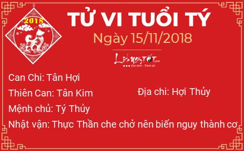 Phong thuy hang ngay - Phong thuy ngay 15112018 - Tuoi Ty