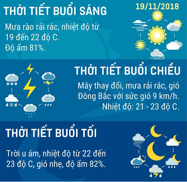 Du-bao-thoi-tiet-Ha-Noi-1911