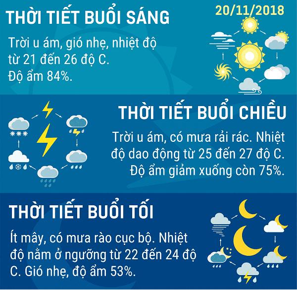 Du-bao-thoi-tiet-Ha-Noi-2011