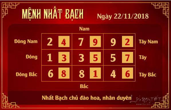 Phong thuy hang ngay - phong thuy ngay 22112018 - Nhat Bach