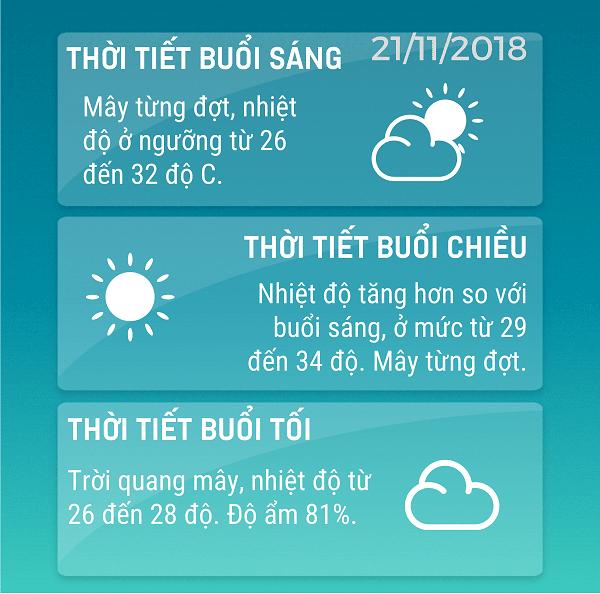 Du-bao-thoi-tiet-TPHCM-2111