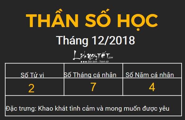 2xem boi ngay sinh bang Than so hoc thang 12.2018 so 2
