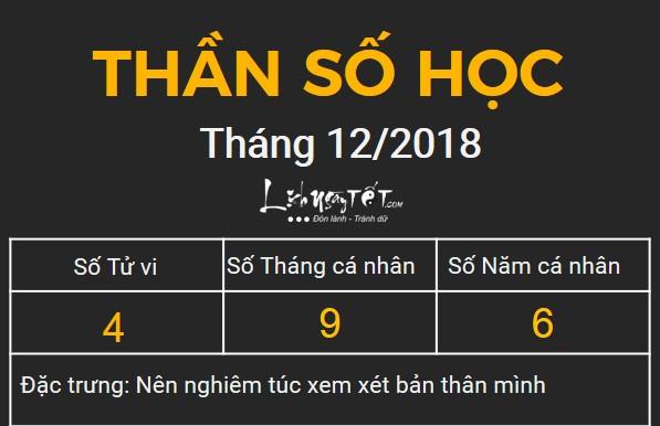 4xem boi ngay sinh bang Than so hoc thang 12.2018 so 4