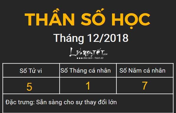 5xem boi ngay sinh bang Than so hoc thang 12.2018 so 5