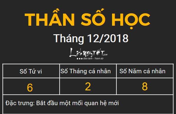 6xem boi ngay sinh bang Than so hoc thang 12.2018 so 6