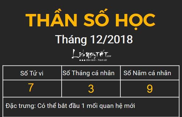 7xem boi ngay sinh bang Than so hoc thang 12.2018 so 7