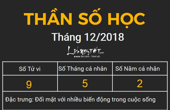 9xem boi ngay sinh bang Than so hoc thang 12.2018 so 9