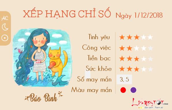 Phong thuy hang ngay - Phong thuy ngay 01122018 - Bao Binh