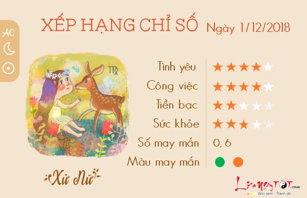Phong thuy hang ngay - Phong thuy ngay 01122018 - Xu Nu