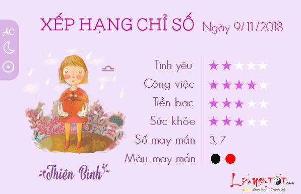 Tu vi 12 cung hoang dao - Tu vi ngay 09112018 - Thien Binh