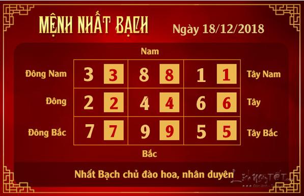 Xem phong thuy hang ngay - Phong thuy ngay 18122018 - Nhat Bach