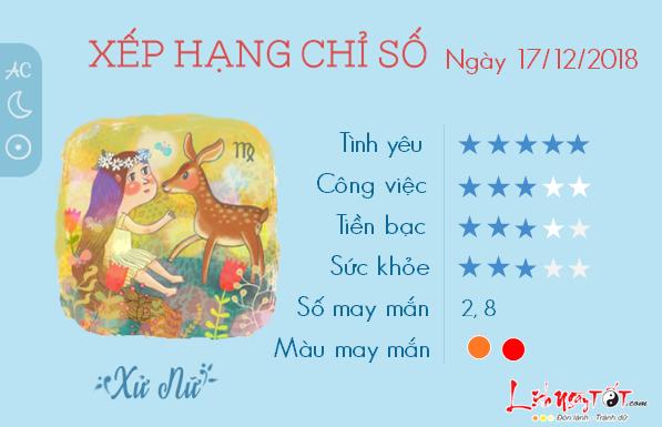 Tu vi 12 cung hoang dao - Tu vi ngay 17122018 - Xu Nu
