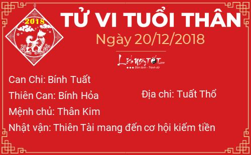 Tu vi 12 con giap - Tu vi ngay 20122018 - Tuoi Than