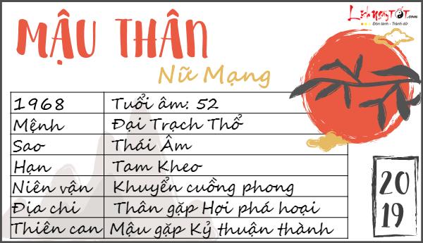Tu vi 2019 tuoi Mau Than nu mang