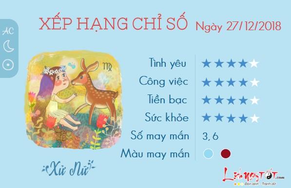 Tu vi 12 cung hoang dao - Tu vi ngay 27122018 - Xu Nu
