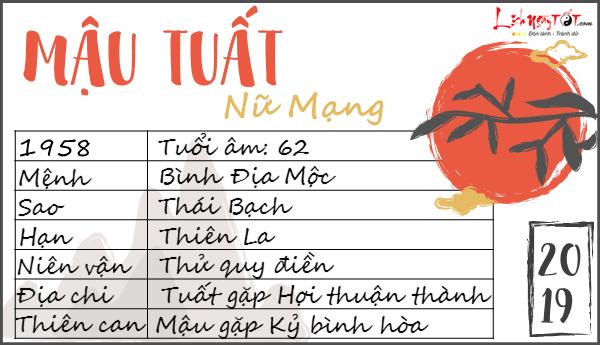 Tu vi 2019 tuoi Mau Tuat nu mang