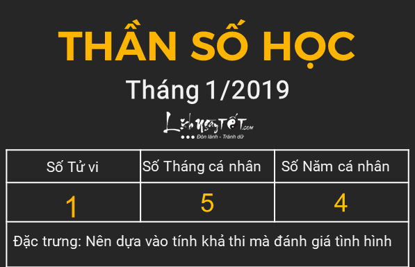 Xem than so hoc thang 12019 - So 1
