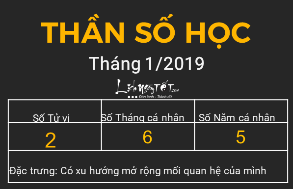 Xem than so hoc thang 12019 - So 2