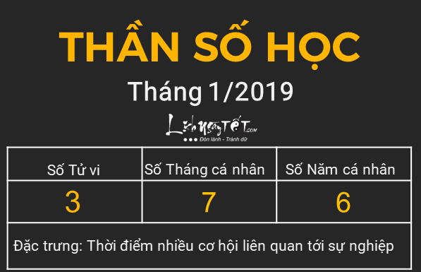 Xem than so hoc thang 12019 - So 3