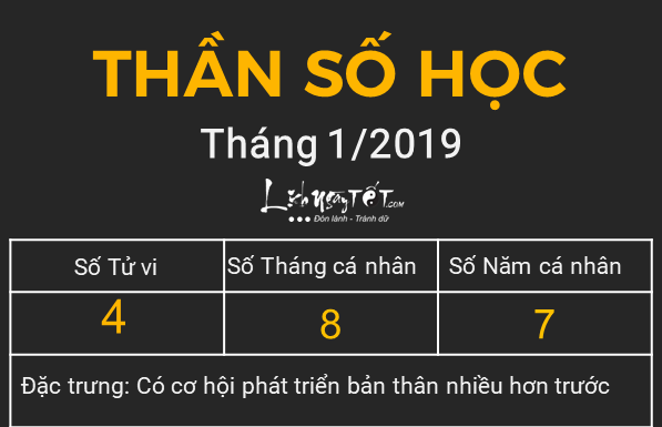 Xem than so hoc thang 12019 - So 4