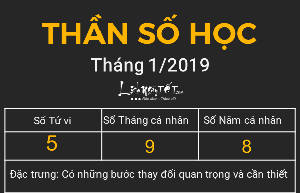 Xem than so hoc thang 12019 - So 5