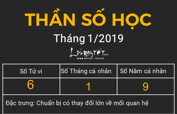 Xem than so hoc thang 12019 - So 6