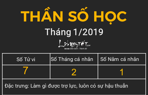 Xem than so hoc thang 12019 - So 7