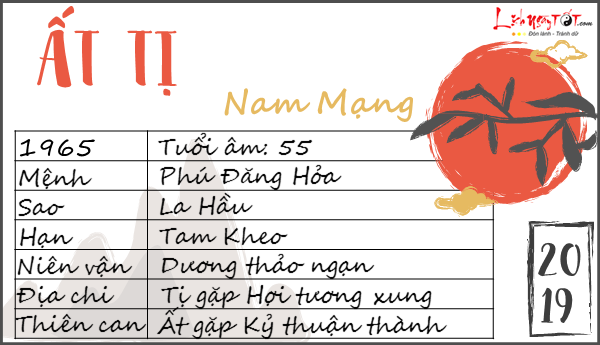 Tu vi 2019 tuoi At Ti nam mang