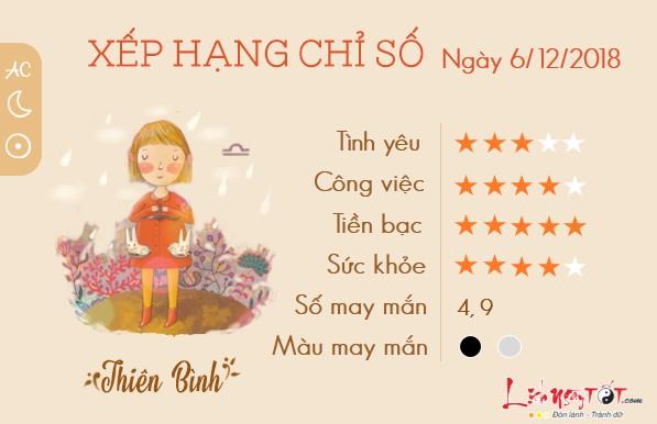 Tu vi hang ngay cua 12 cung hoang dao - tu vi ngay 06122018 - Thien Binh