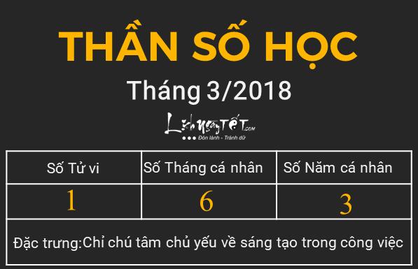 Du doan van menh thang 32018 duong lich theo Than so hoc Tu vi so 1