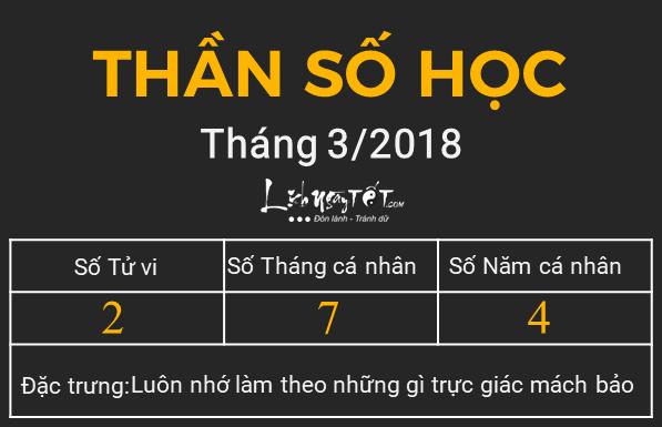 Du doan van menh thang 32018 duong lich theo Than so hoc Tu vi so 2