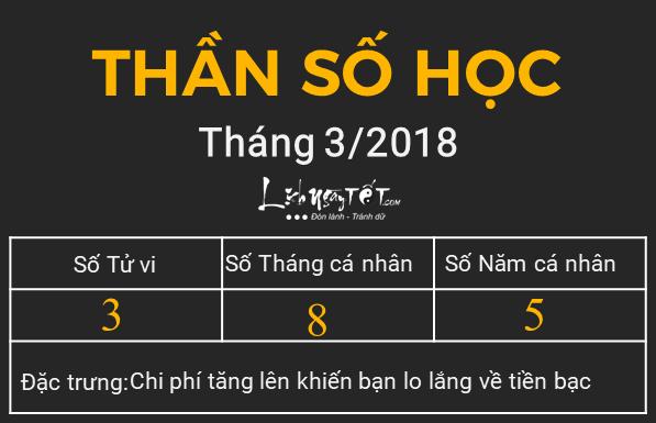 Du doan van menh thang 32018 duong lich theo Than so hoc Tu vi so 3