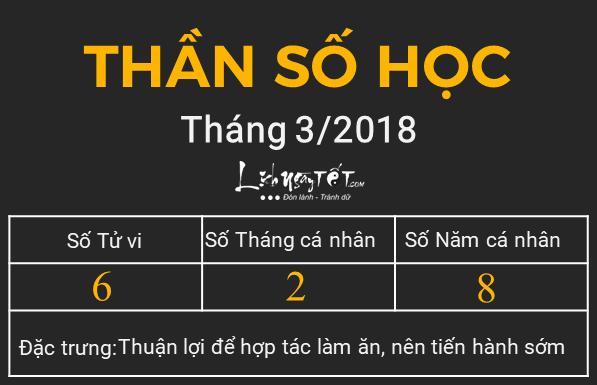Du doan van menh thang 32018 duong lich theo Than so hoc Tu vi so 6
