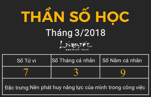 Du doan van menh thang 32018 duong lich theo Than so hoc Tu vi so 7
