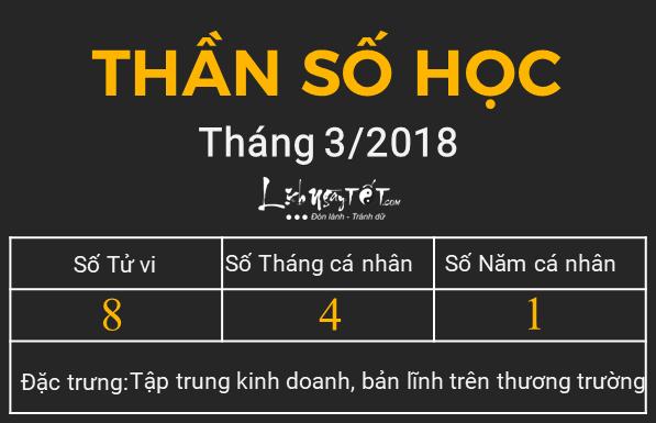 Du doan van menh thang 32018 duong lich theo Than so hoc Tu vi so 8