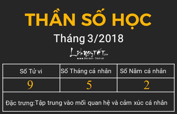 Du doan van menh thang 32018 duong lich theo Than so hoc Tu vi so 9